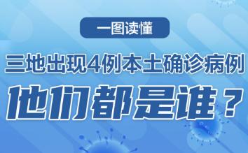 一图读懂 | 津沪皖3地4天共新增4例本土病例,最新梳理!