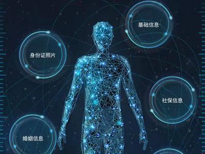 """青岛""""区块链+政务服务""""新探索,身份验证""""刷脸""""即可"""