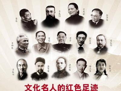 庆祝建党百年,文化名人的红色足迹图片展亮相青岛康有为故居