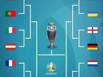 欧洲杯淘汰赛对阵出炉:英德大战,比利时PK葡萄牙