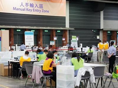2021年香港特区选委会界别分组一般选举投票结束,进入点票程序